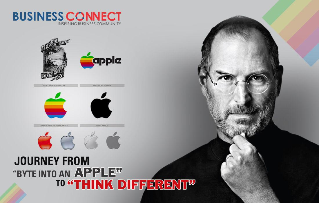 """Journey from """"Byte Into An Apple"""" To """"Think Different"""" - Business Connect"""