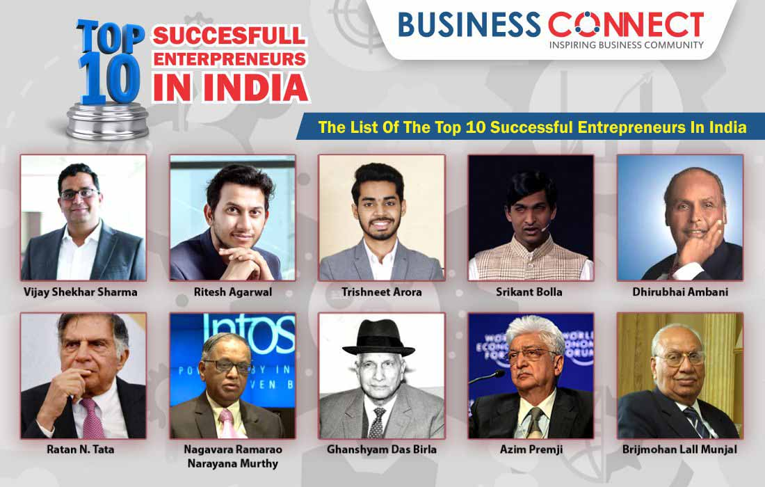 Top 10 Successful Entrepreneurs In India | Business Connect