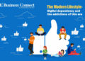 The modern lifestyle - Digital Dependency and the Addictions of this Era