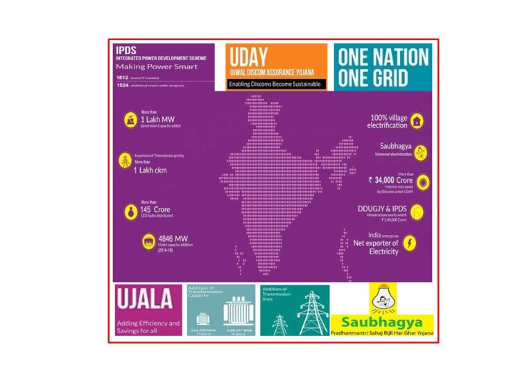 Power Sector in India- Business Connect magazine