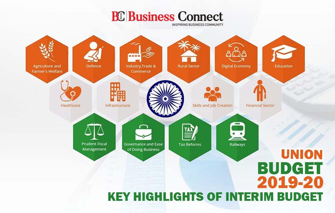 union budget 2019-20 - Business Connect