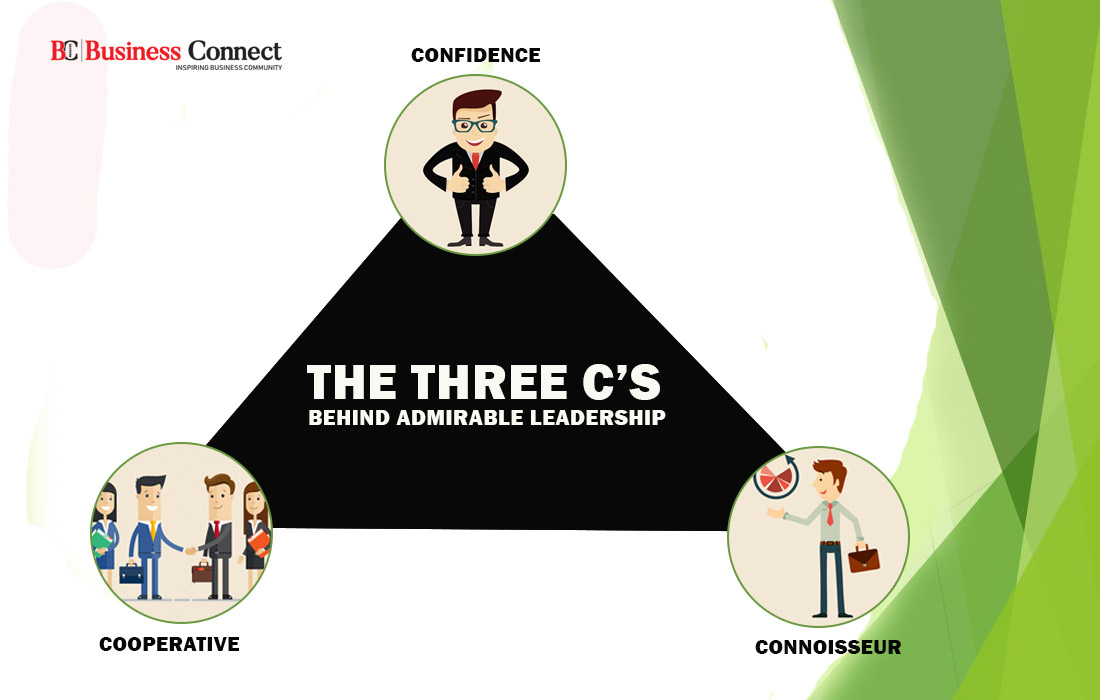 The three C's behind Admirable Leadership
