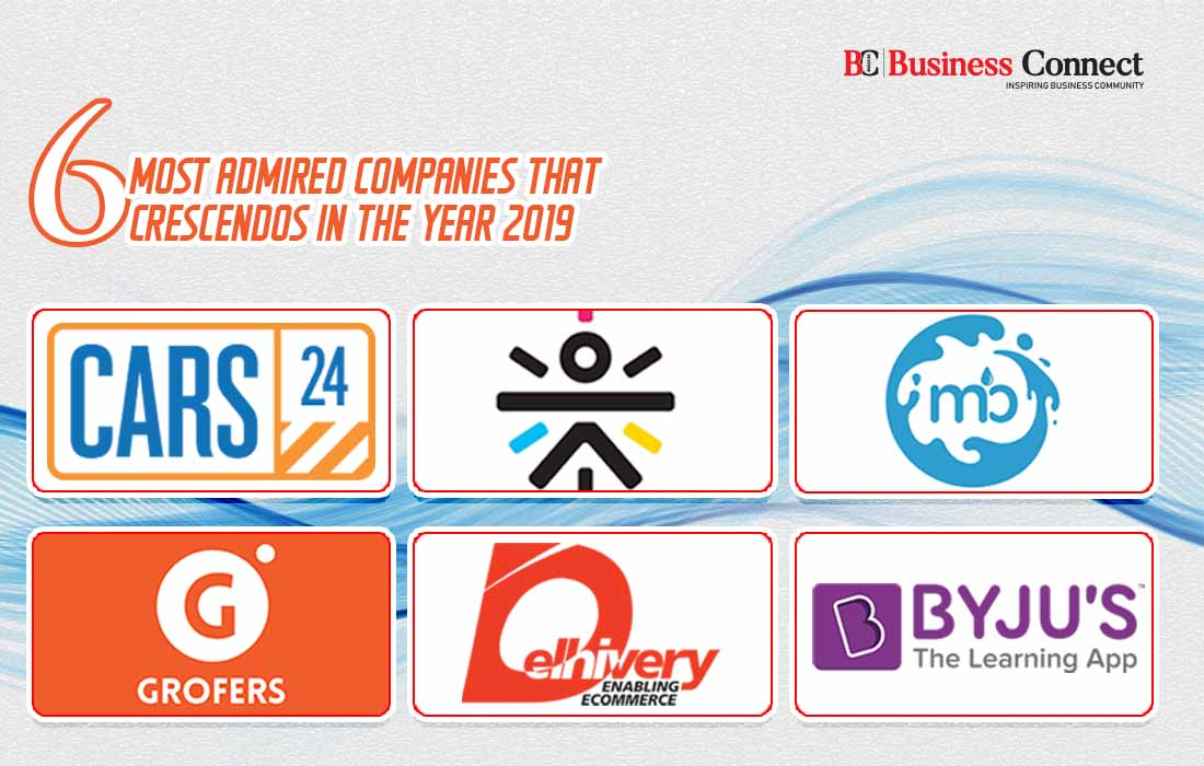 6 Most Admired companies that crescendos in the year 2019 | Business Connect