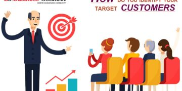 How do you identify your target customers? | Business Connect