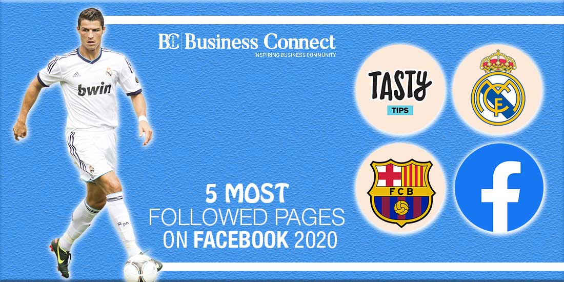 Five Most Followed Pages On Facebook 2020 | Business Connect