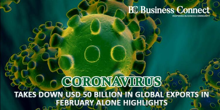 Coronavirus wipes more than USD 50 billion off global exports in February alone | Business Connect