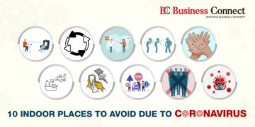10 Indoor Places to Avoid Due to Coronavirus COVID 19 -Business Connect