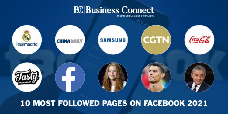 10 Most Followed Pages on Facebook 2021