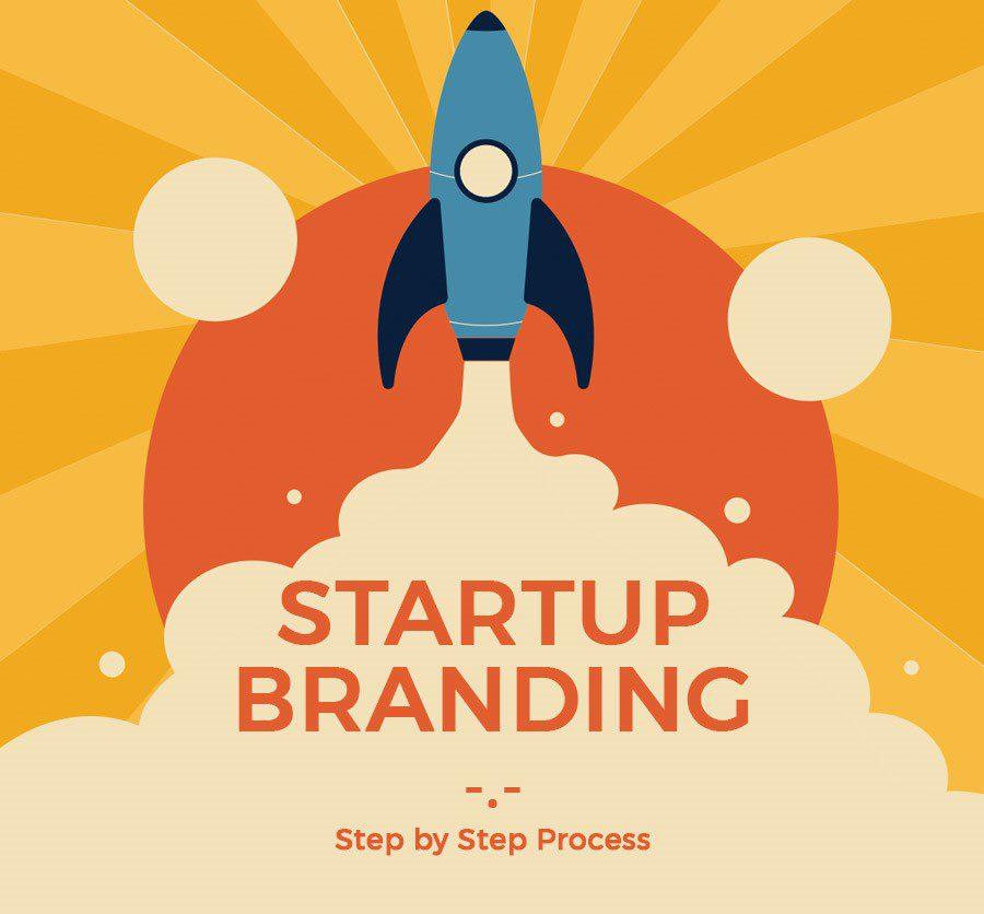 Startup Branding: Step by Step Process